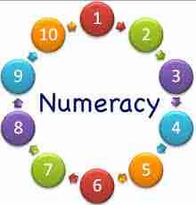 Numeracy for Preschool 2